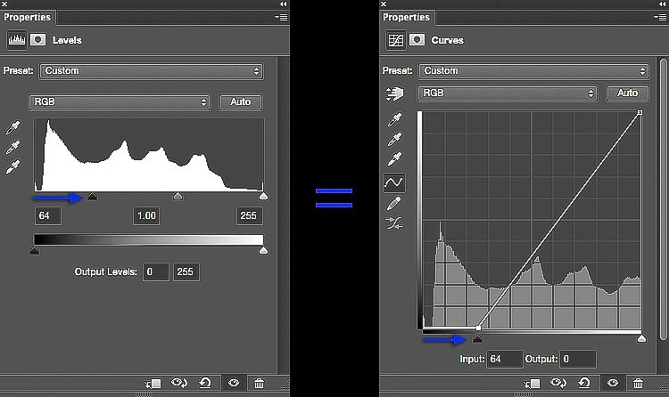 Black Point Clipping in Levels and Curves